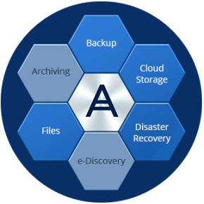 provider_solutions_acronis